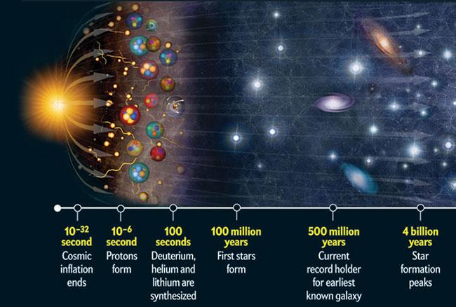 Big-Bang-Theory-Illustrated