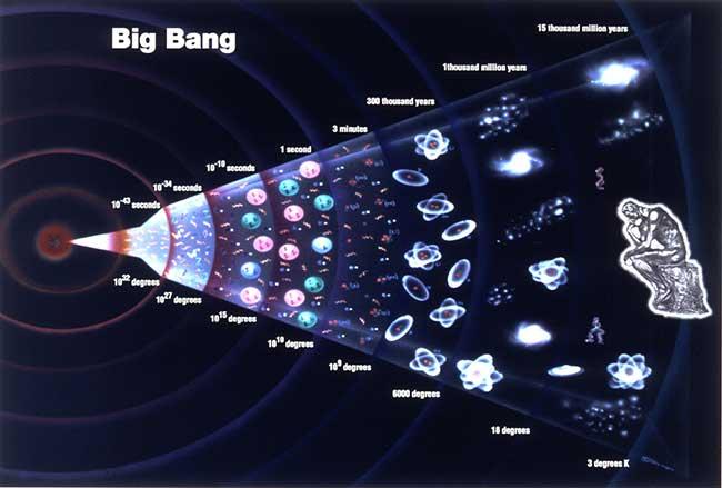 history.bigbang.theory.fundabook